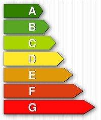 Energielabel für Heizungen wird angepasst